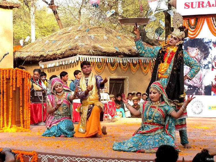 Mathura Culture of Mathura