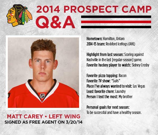 Matt Carey Prospect Profiles Matt Carey Chicago Blackhawks The