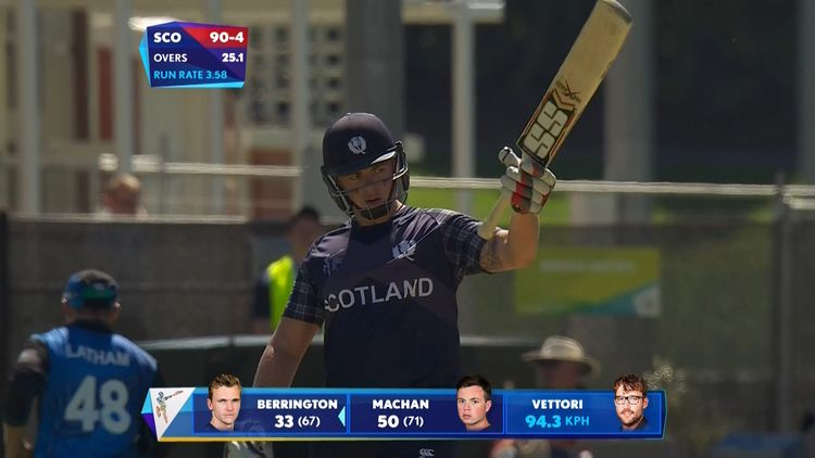 Scotland Cricket Teams ICC Cricket World Cup 2015