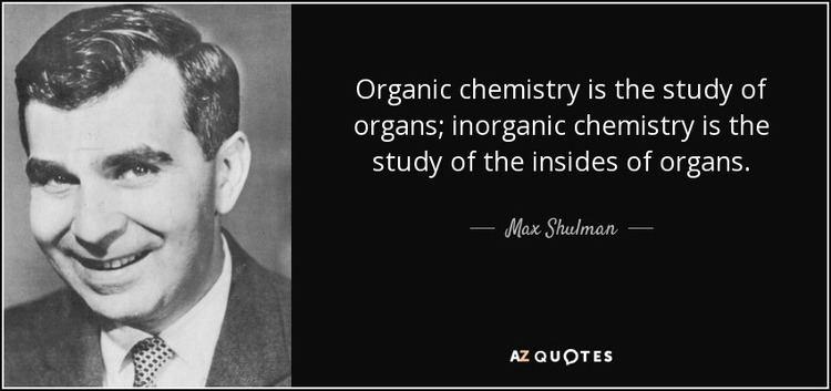 Max Shulman QUOTES BY MAX SHULMAN AZ Quotes