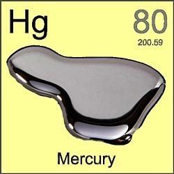 Mercury (element) Mercury the element science project on emaze