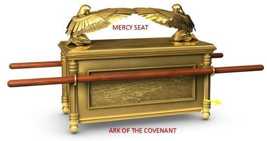 Mercy seat What is the Ark of the Covenant CARM Christian Apologetics