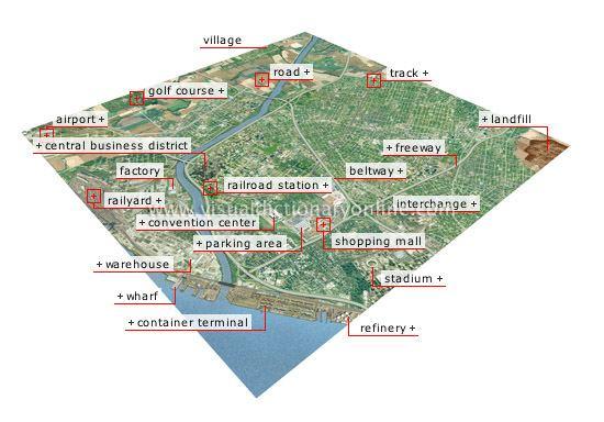 Metropolitan area SOCIETY CITY METROPOLITAN AREA 1 image Visual Dictionary