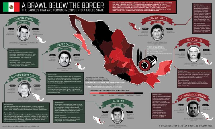Mexican Drug War Transparency Who39s Who in the Mexican Drug Wars Sinaloa La Familia
