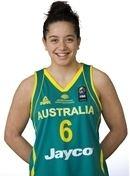Mikayla Pirini wwwbasketballnetauwpcontentuploads201402M