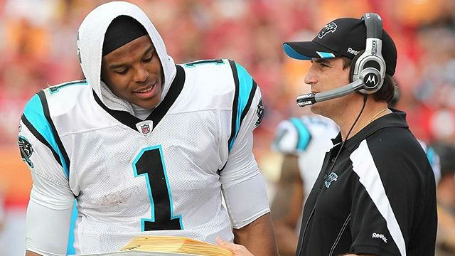 Mike Shula The Early Returns On Mike Shula Are Not Good