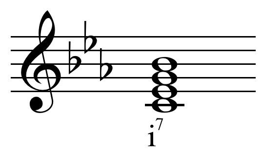 Minor Seventh Chord Alchetron The Free Social Encyclopedia