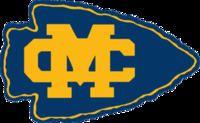 Mississippi College Choctaws httpsuploadwikimediaorgwikipediaenthumb5