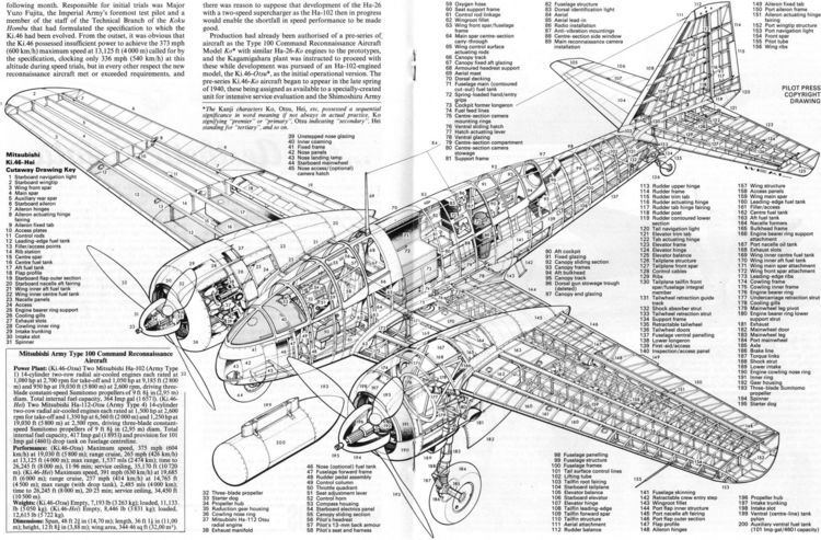 Mitsubishi Ki-46 Mitsubishi Ki46 quotDinahquot II amp III RC Groups