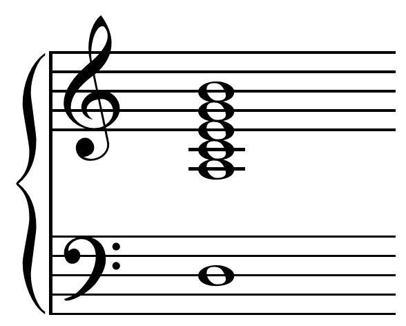 Modal jazz