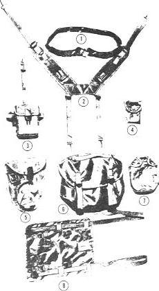 Modernized Load-Carrying Equipment