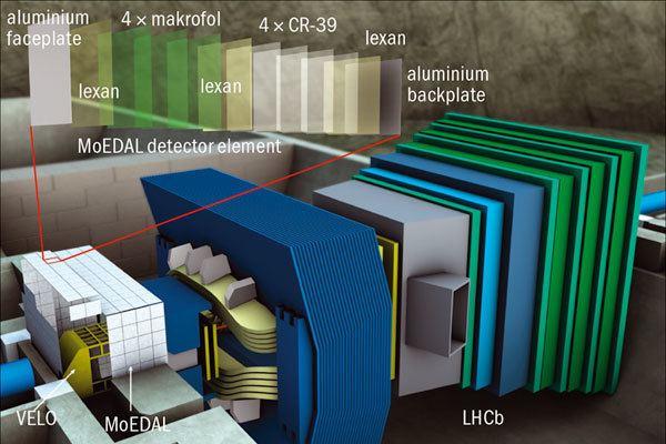 MoEDAL experiment Taking a closer look at LHC MoEDAL