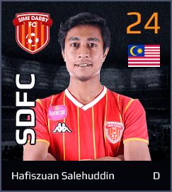 Mohd Hafiszuan Salehuddin Mohd Hafiszuan Salehuddin footballmalaysia