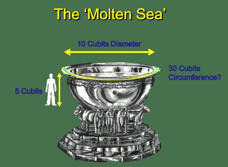 Molten Sea A Model Prayer Calvary Chapel Portsmouth