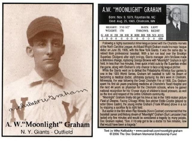 Moonlight Graham There39s more to 39Moonlight39 Graham39s story News amp Observer