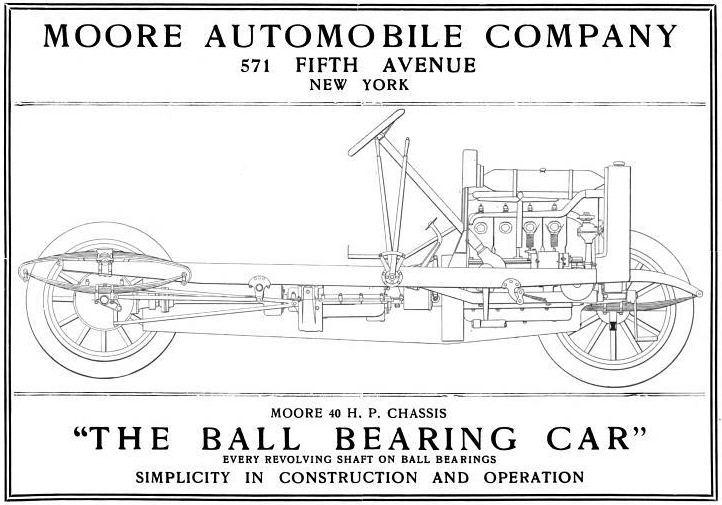 Moore Automobile Company