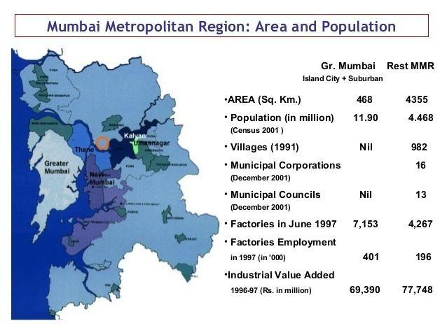 Mumbai Metropolitan Region Mumbai and the mmr rajiv misra