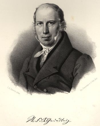 N. F. S. Grundtvig N F S Grundtvig 17831872 The Royal Library