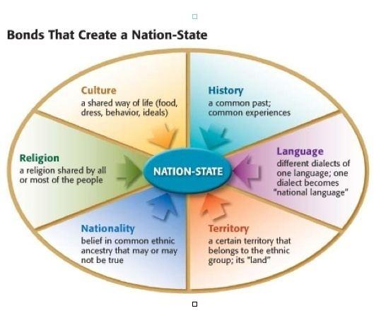 Nation state wwwmarxistrevivalcomwpcontentuploads201401