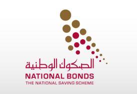 National Bonds Corporation PJSC