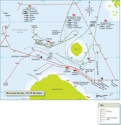 Naval Battle of Guadalcanal wwwwarfaremagazinecoukassetsimagesarticlesm