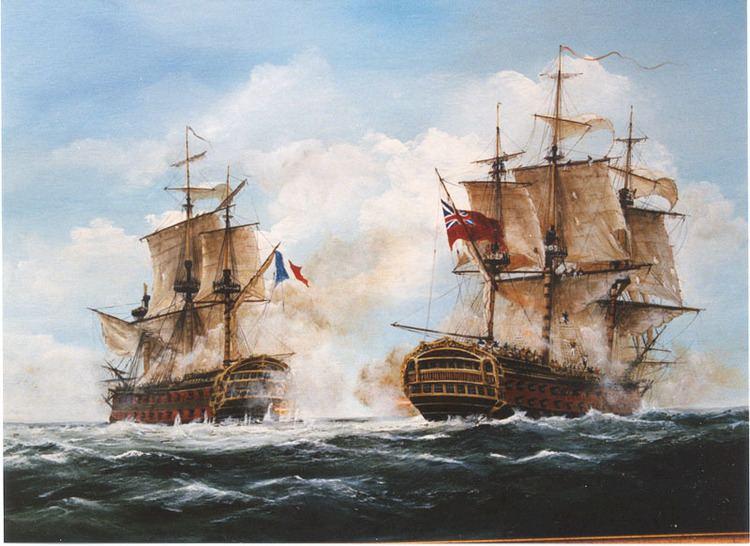 Naval warfare Naval Warfare A Mod for The Napoleonic Wars
