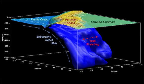 Nazca Plate scitechdailycomimagesResearchersFindaSoftSp