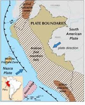 Nazca Plate Cochise College P