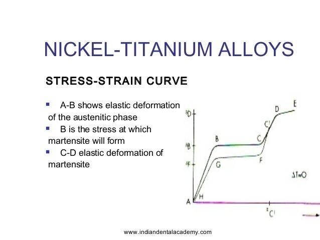 Nickel titanium nickeltitaniumalloys26638jpgcb1398056720
