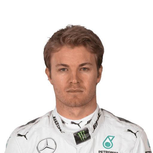 Nico Rosberg Nico Rosberg News Results Video F1 Driver