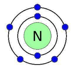 Nitrogen Liquid Nitrogen Safety USDA ARS