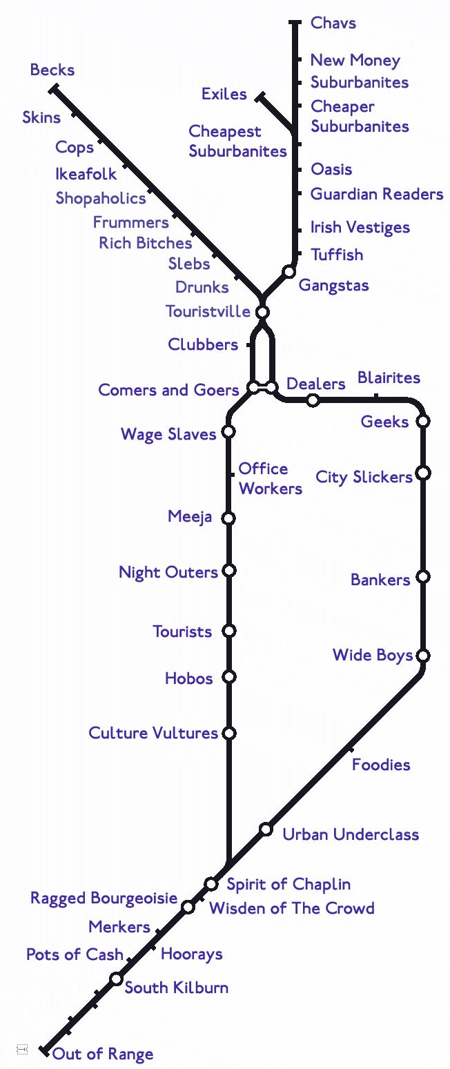 Northern line northern line Simple Pleasures part 4