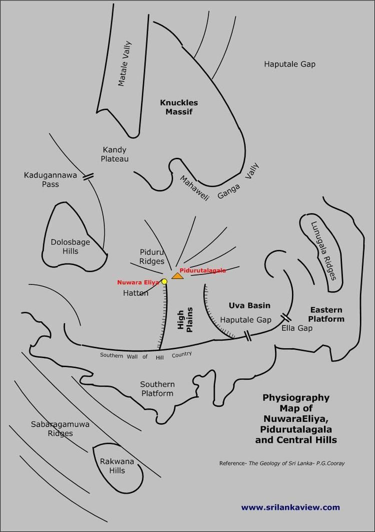 Nuwara Eliya in the past, History of Nuwara Eliya