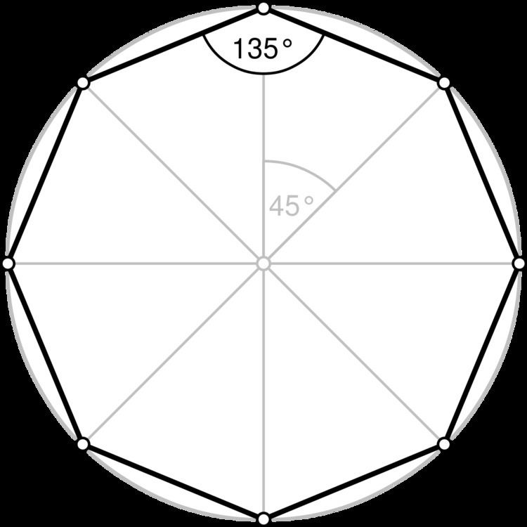 Octagon - Alchetron, The Free Social Encyclopedia