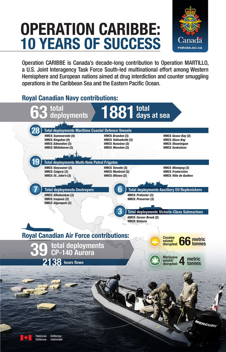 Operation Caribbe Canadian Armed Forces Marks 10 Years of Operation CARIBBE Canadaca