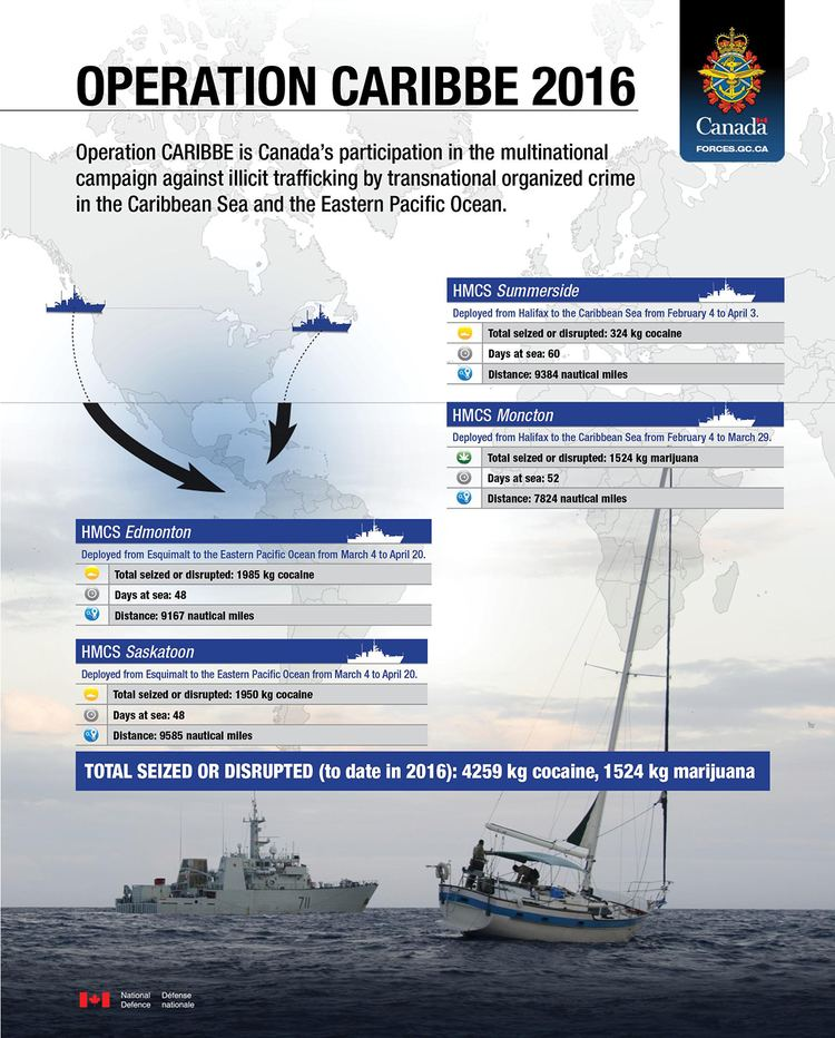 Operation Caribbe Two Royal Canadian Navy ships complete successful deployment of Op