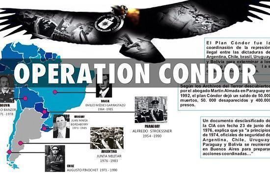 Operation Condor OPERATION CONDOR South American Terror CONSCIOUS AWARENESS FOR ALL
