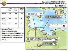 Operation Odyssey Dawn Operation Odyssey Dawn Wikipedia