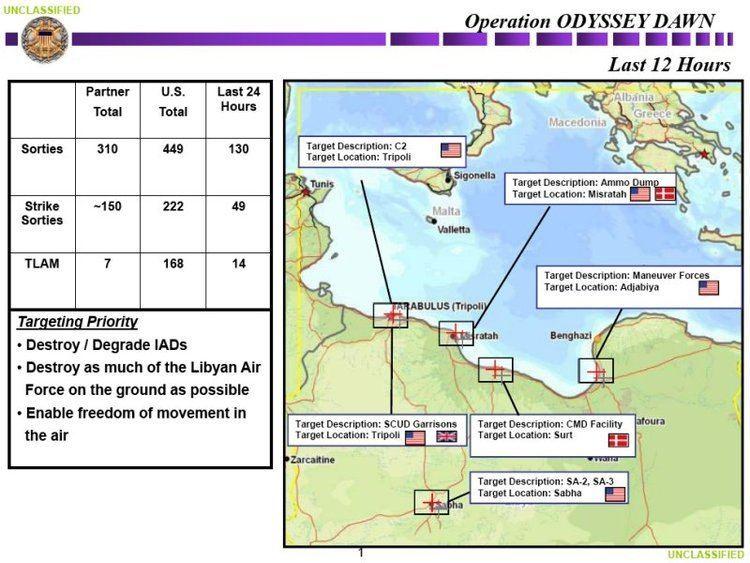 Operation Odyssey Dawn Operation Odyssey Dawn