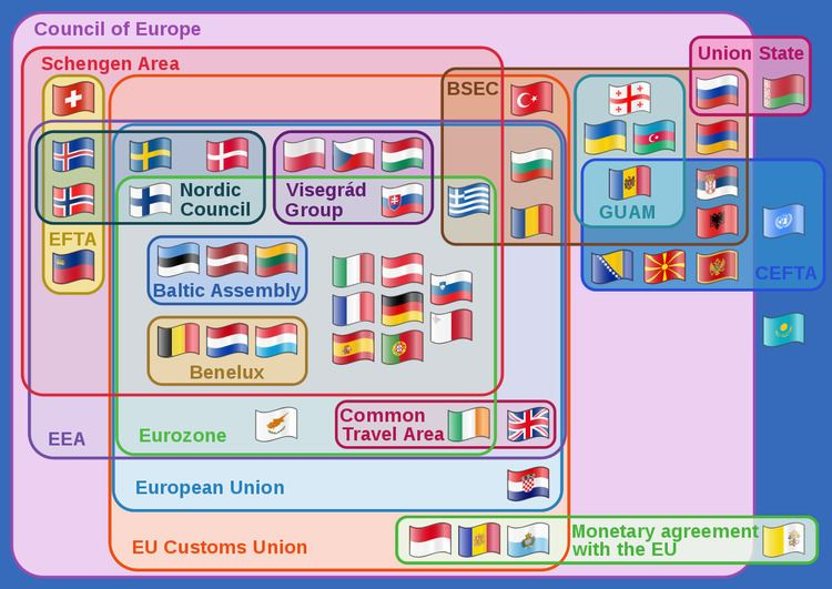 Organization for Security and Co-operation in Europe statistics