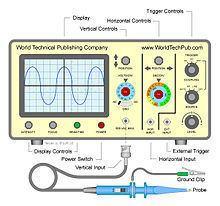 Oscilloscope httpsuploadwikimediaorgwikipediacommonsthu