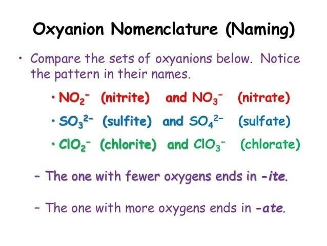 Oxyanion Oxyanion nomenclature