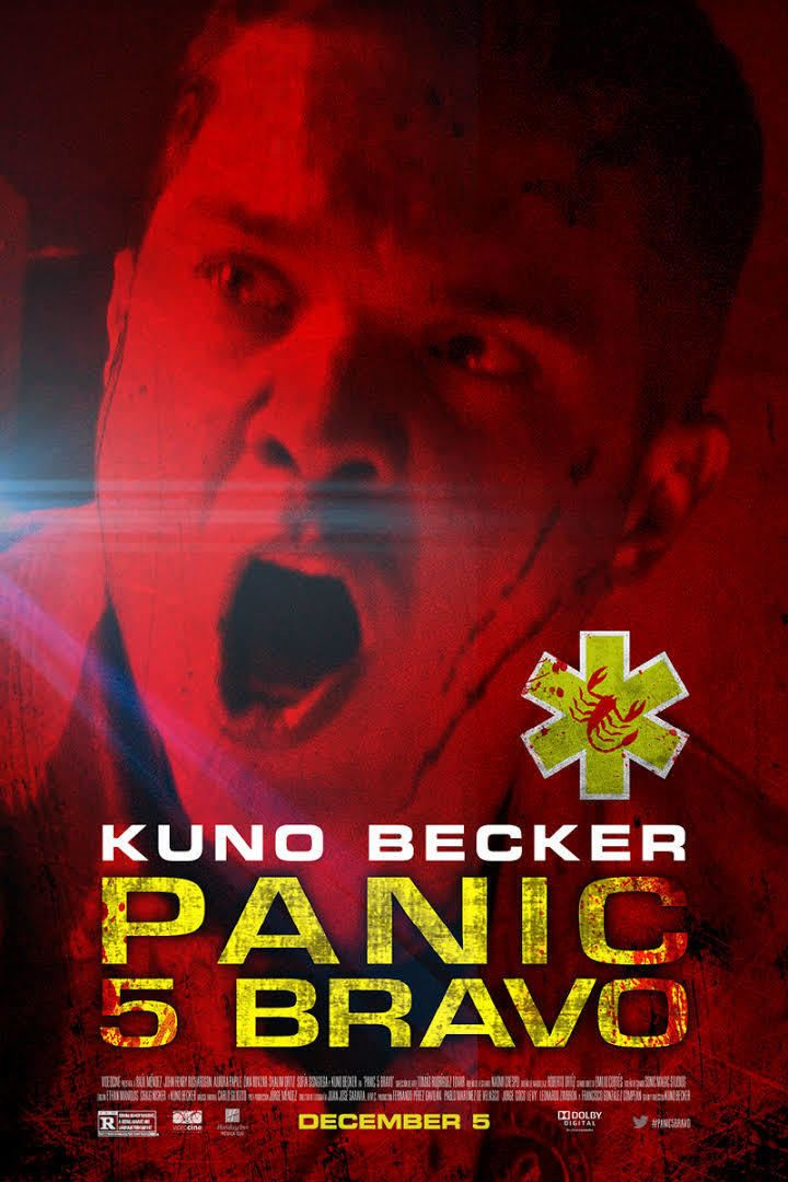 Panic 5 Bravo t2gstaticcomimagesqtbnANd9GcTz2JF1pXIseIE1JB
