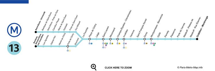 Paris Metro Line 13 Alchetron The Free Social Encyclopedia