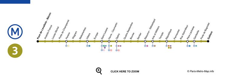 Paris Métro Line 3 wwwparismetromapinfowpcontentuploadsParis