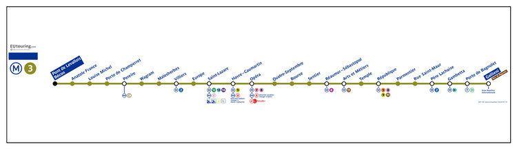Paris Métro Line 3 Paris Metro Maps plus 16 Metro Lines with stations