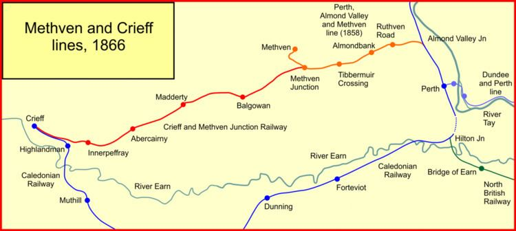 Perth, Almond Valley and Methven Railway