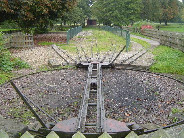 Plowman's Railroad