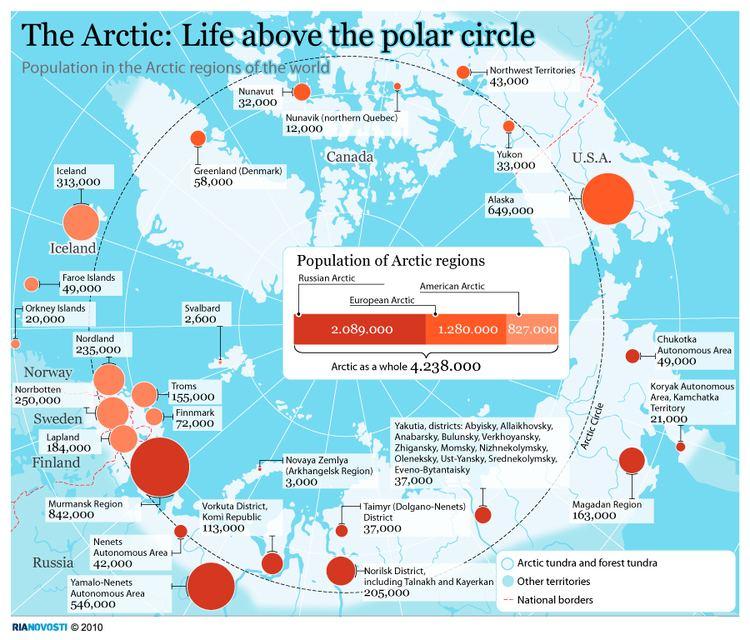 Polar circle Arctic Life above the polar circle