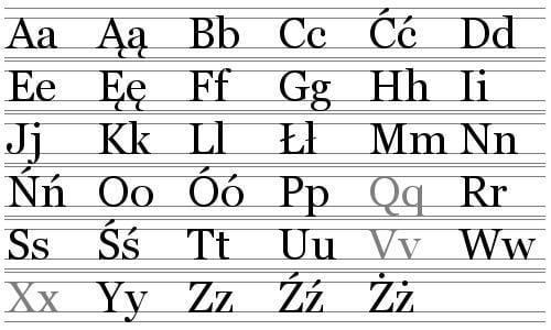 Polish orthography